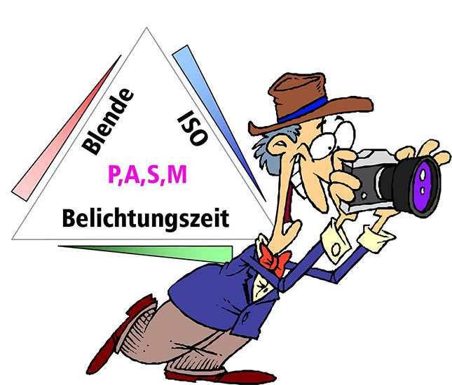 Grafik zur Fotografie